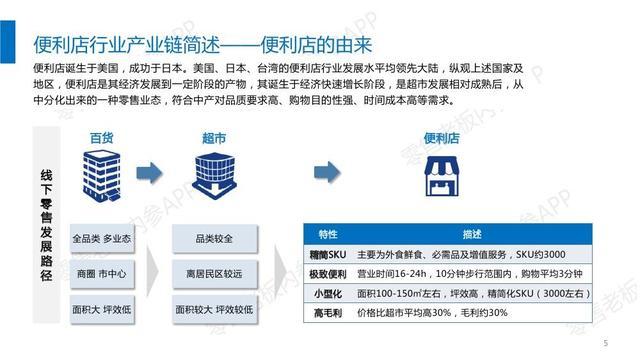 2017便利店行业研究报告