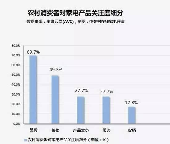 京东盈利14亿,开通百万便利店,农村电商即将崛起!
