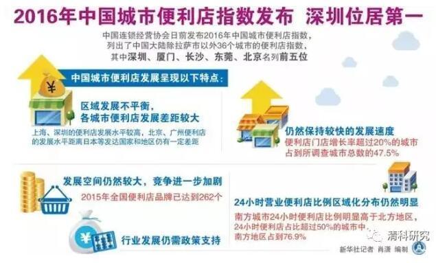 10万家门店,1300亿销售规模,中国便利店开启2.0时代